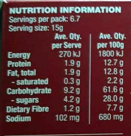 Raisin and Pumpkin Seed Crackers - Nutrition facts