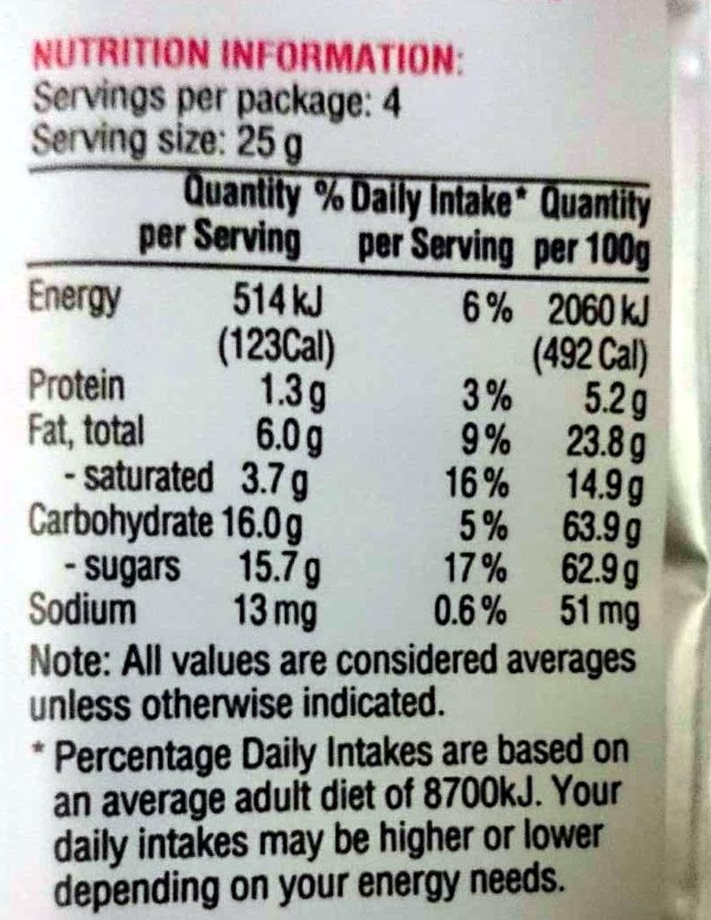 Milk Chocolate Strawberry - Nutrition facts - en