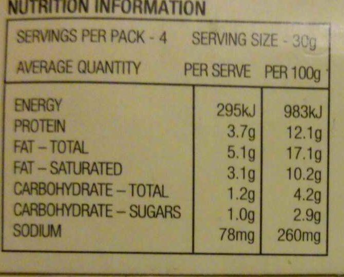 Maggie Beer Pheasant Farm Pate - Informations nutritionnelles