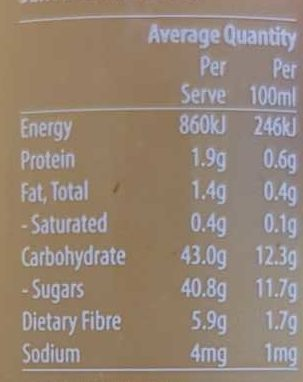 Chillout - Nutrition facts - en