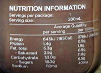Cor de Coco - Nutrition facts