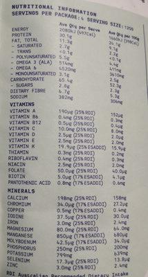 Aussielent vegan - Nutrition facts