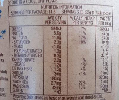 Peanut Butter No Added Sugar or Salt - Nutrition facts - en