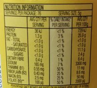 Vegemite - Nutrition facts - en