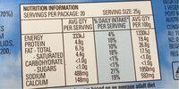dairylea Cheddar - Nutrition facts - en