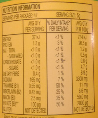 Vegemite - Gluten Free - Nutrition facts