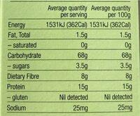 Duck shaped Green Pea Pasta - Nutrition facts - en
