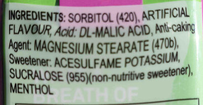 Sour Strawberry Mints - Ingredients
