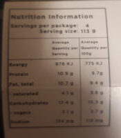 Italian Burgers - Nutrition facts