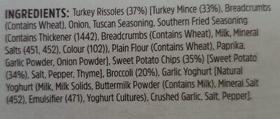Tasty Turkey Rissoles - Ingredients - en