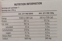 Sun-Dried Tomato Chicken & Veg - Nutrition facts - en