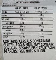Creamy Garlic Chicken Kiev & Chips - Nutrition facts