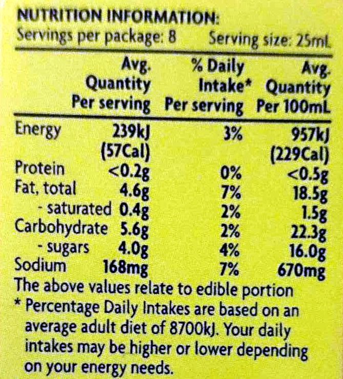 Mango & Chilli Dressing - Nutrition facts