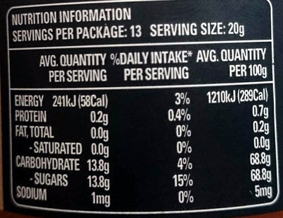 Australian Blood Orange Marmalade - Nutrition facts