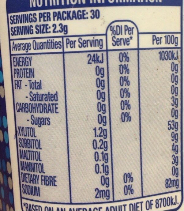Chewing gum - Nutrition facts - en