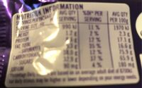 Violet Crumble - Nutrition facts - en