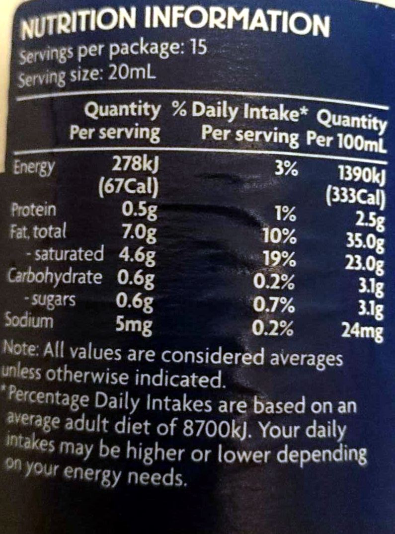 thickened cream - Nutrition facts