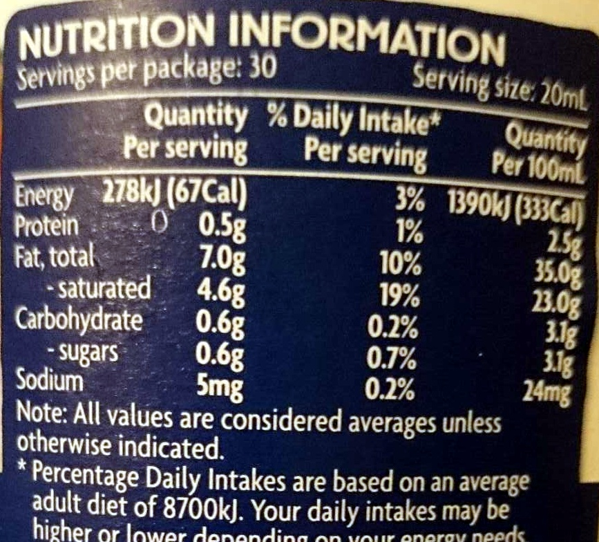 Coles Thickened Cream - Nutrition facts - en