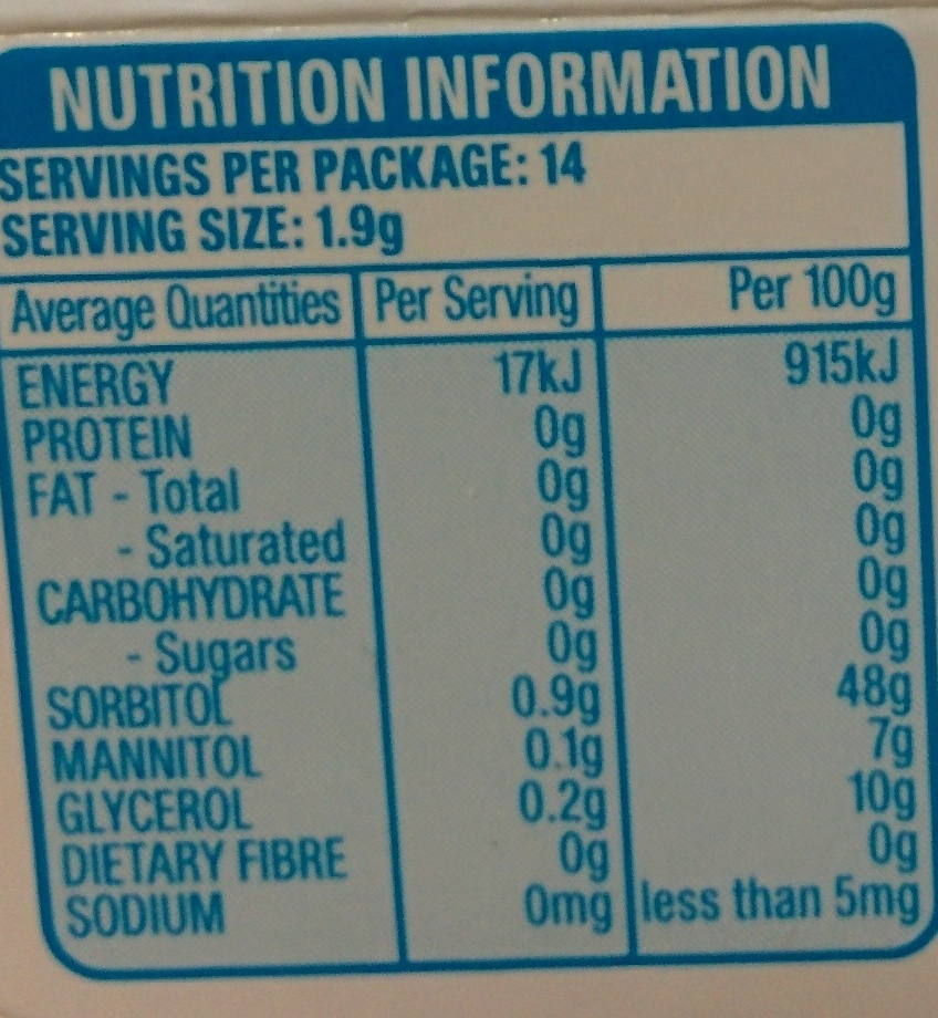 Extra - Peppermint - Nutrition facts - en