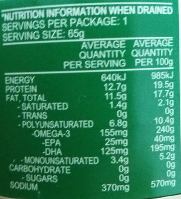 sandwich tuna flakes - Nutrition facts