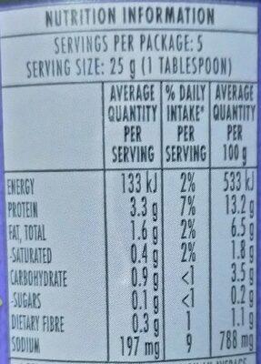 Chicken and Ham Spread - Valori nutrizionali - en