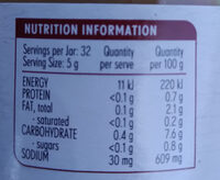 Ginger Finely Chopped - Nutrition facts - en