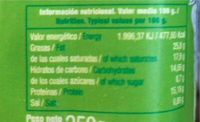 Queso cabra y manzana - Nutrition facts - es