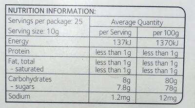 Manuka honey - Valori nutrizionali - en
