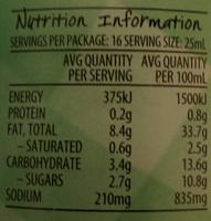 Potato Salad Dressing - Nutrition facts