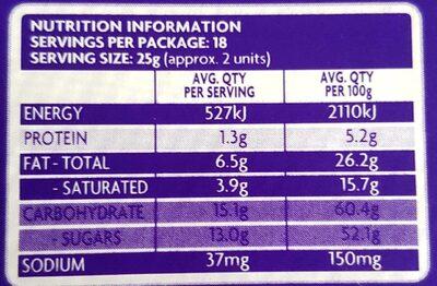 Cadbury Roses Chocolate - Nutrition facts - en