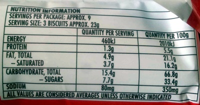 Choc Thins - Nutrition facts