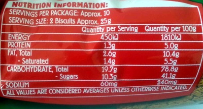 Gingernuts - Nutrition facts