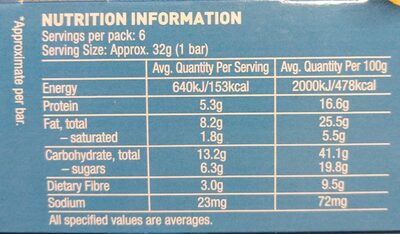 Roasted Nut Bars Yoghurt - Nutrition facts - en