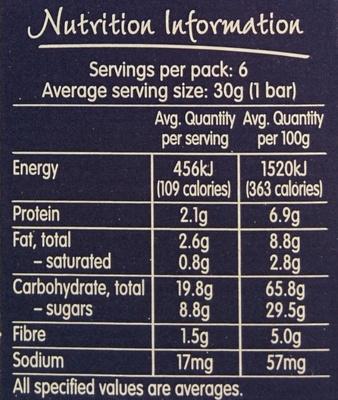 Superfruits - Cranberry & Blueberry - Voedingswaarden - en