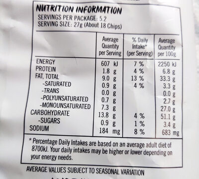 sweet chilli relish - Nutrition facts - en