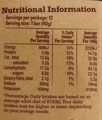 Mega Nuts Double Choc - Nutrition facts