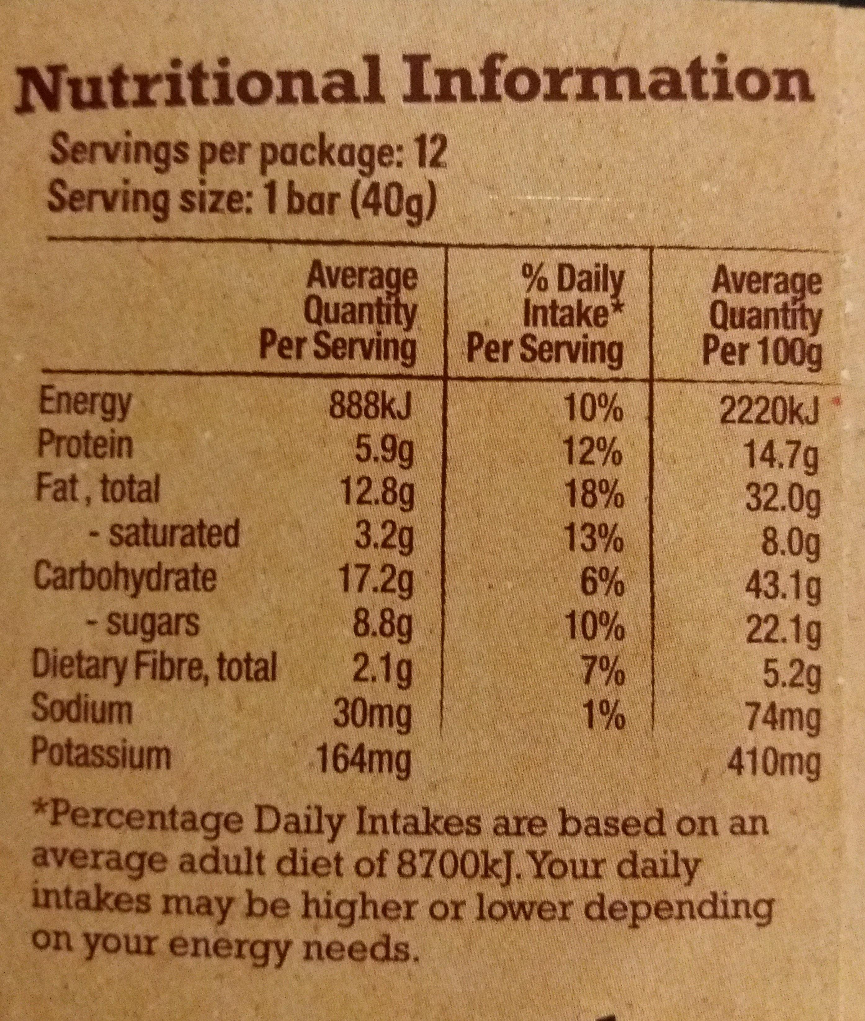 Mega Nuts Double Choc - Nutrition facts - en