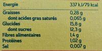 Fruits Kiwi Jaune - Informations nutritionnelles - fr