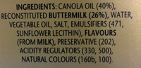 CountrySoft Lite - Ingredients