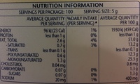 CountrySoft Lite - Nutrition facts