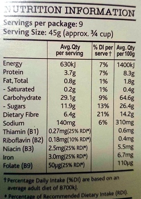 Bran Sultana & Cranberry - Nutrition facts