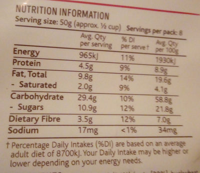 Crispy crunchy granola raspberries, cranberries, coconut, currants, cashews, buckwheat & sunflower seeds - Nutrition facts