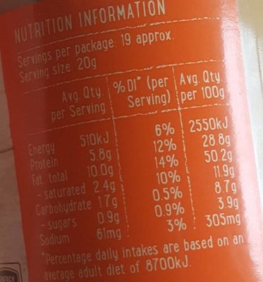 Smooth Peanut Butter - Nutrition facts - fr