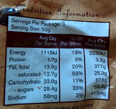 Dark Compound Chocolate Drops - Voedingswaarden