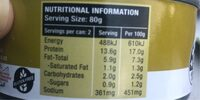Chicken wholegrain mustard - Nutrition facts