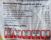 Pikku-Sihti - Informations nutritionnelles - fi