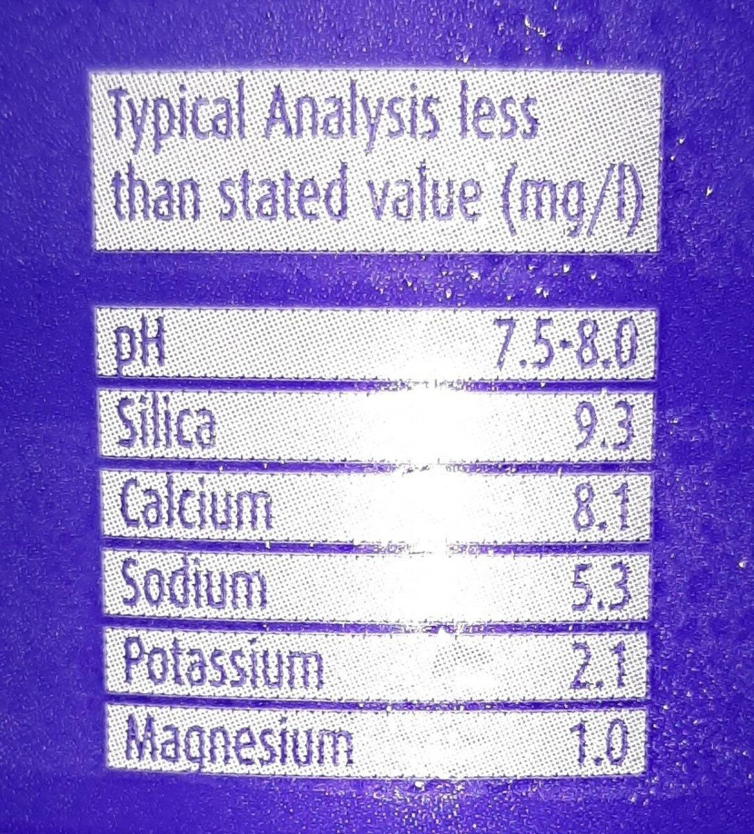 Vanuatu water - Nutrition facts - fr