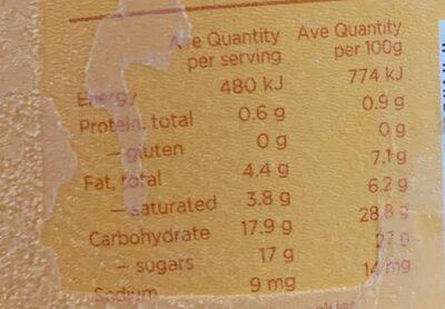 Mango passion coconut frozen dessert - Giá trị dinh dưỡng