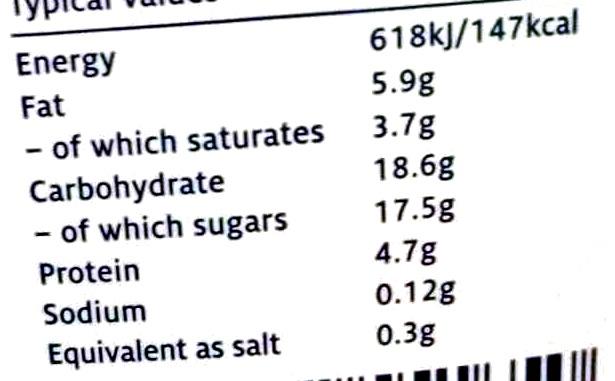 russian fudge - Informations nutritionnelles
