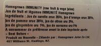 Immunity - Ingrédients - fr